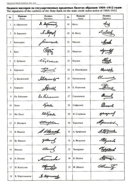 Как сделать образцы подписей